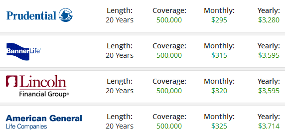 Sample Term Premiums For A 65 Year Old Woman